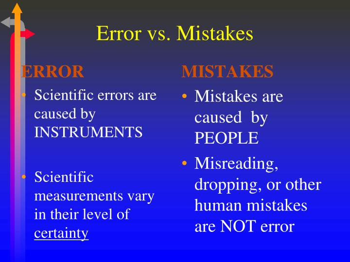 Error vs. Mistakes