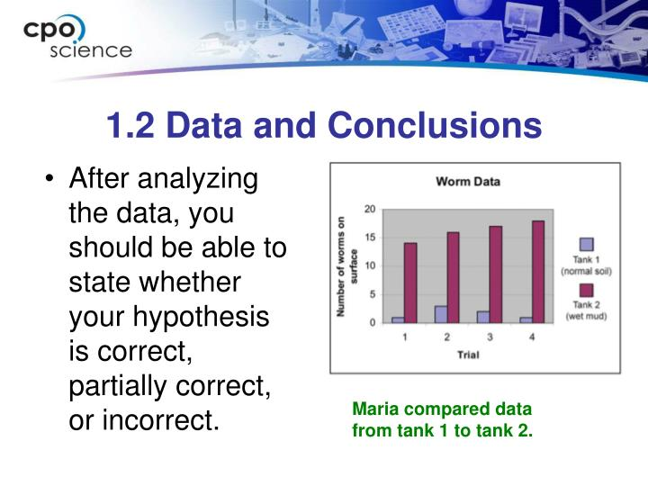 1.2 Data and Conclusions