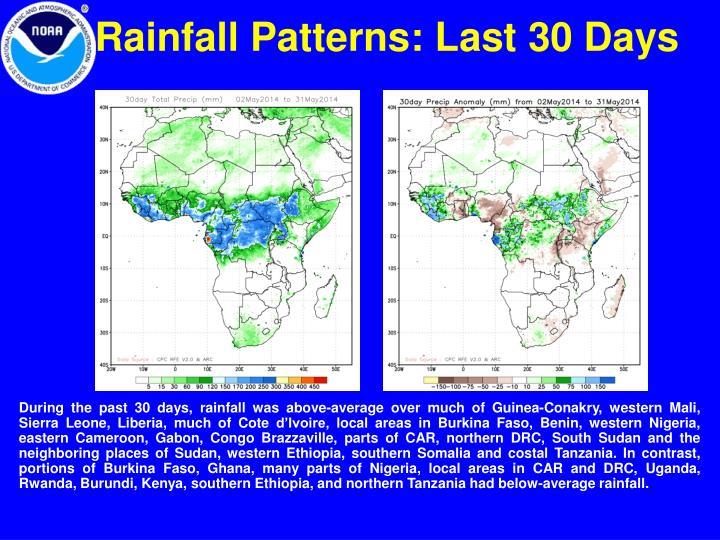 Rainfall Patterns: Last 30 Days