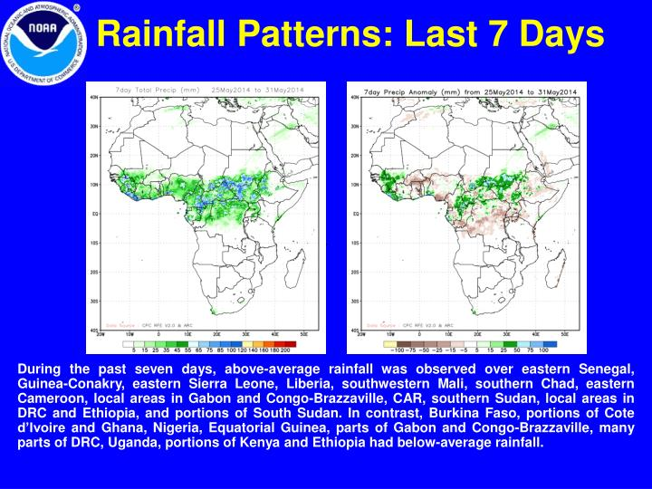 Rainfall Patterns: Last 7 Days