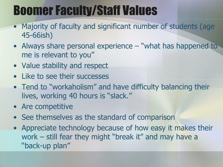 Boomer Faculty/Staff Values