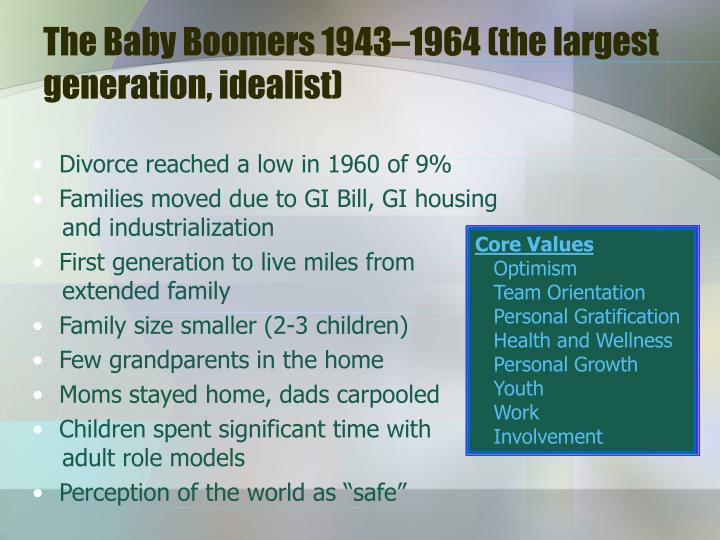 The Baby Boomers 1943–1964 (the largest generation, idealist)