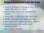 values of faculty staff in this age group