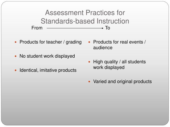 Assessment Practices for