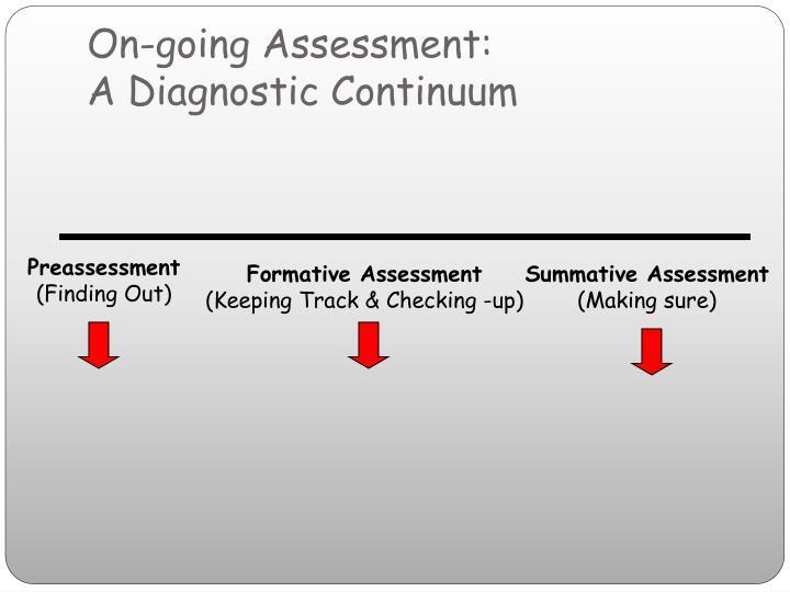 On-going Assessment: