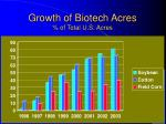 growth of biotech acres of total u s acres