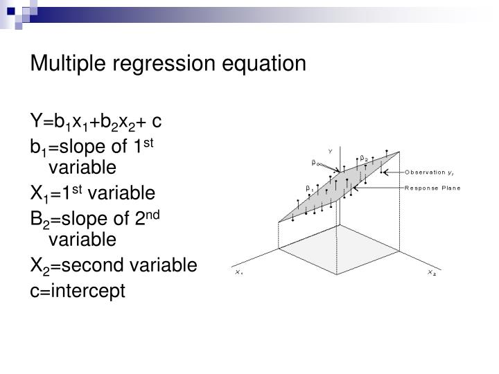 Multiple regression equation