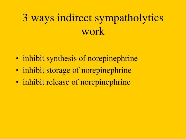 3 ways indirect sympatholytics work
