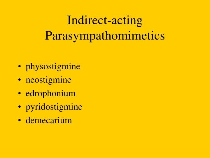 Indirect-acting Parasympathomimetics