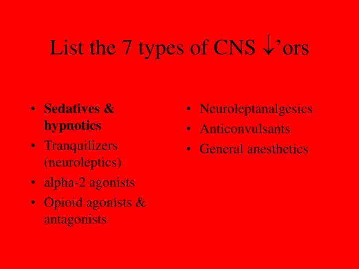 Sedatives & hypnotics