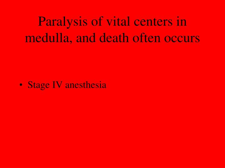 Paralysis of vital centers in medulla, and death often occurs
