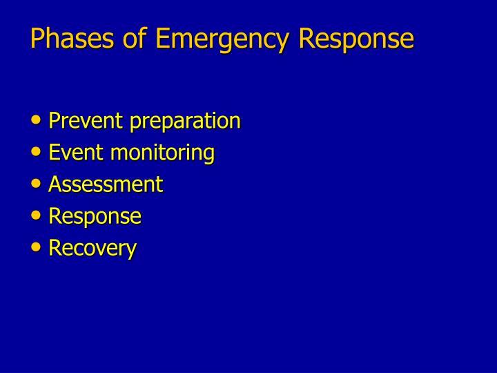 Phases of Emergency Response