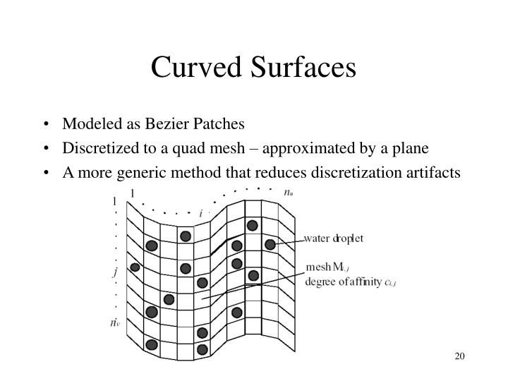 Curved Surfaces