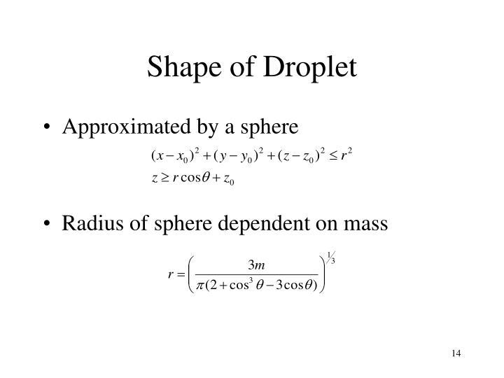 Shape of Droplet