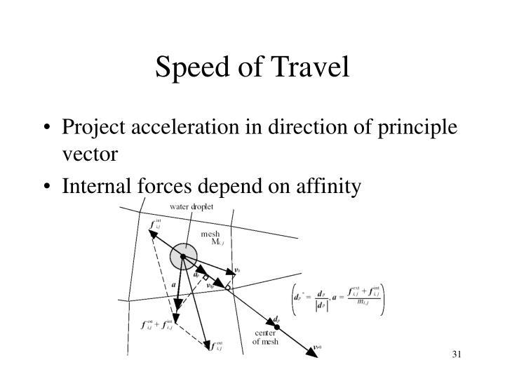 Speed of Travel