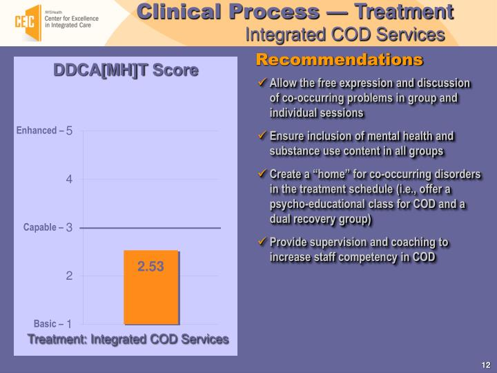 Clinical Process —