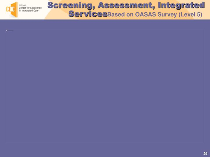 Screening, Assessment, Integrated Services