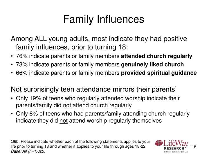 Family Influences