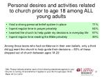 personal desires and activities related to church prior to age 18 among all young adults