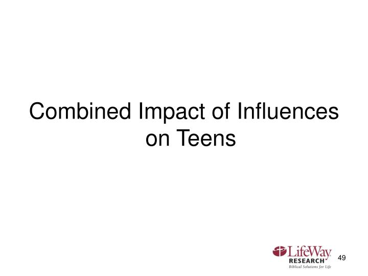 Combined Impact of Influences on Teens