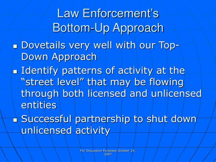 Law Enforcement's