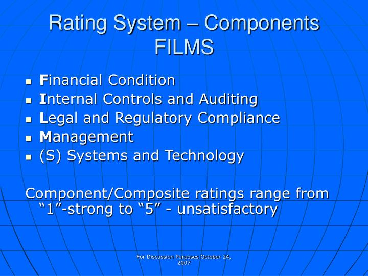 Rating System – Components