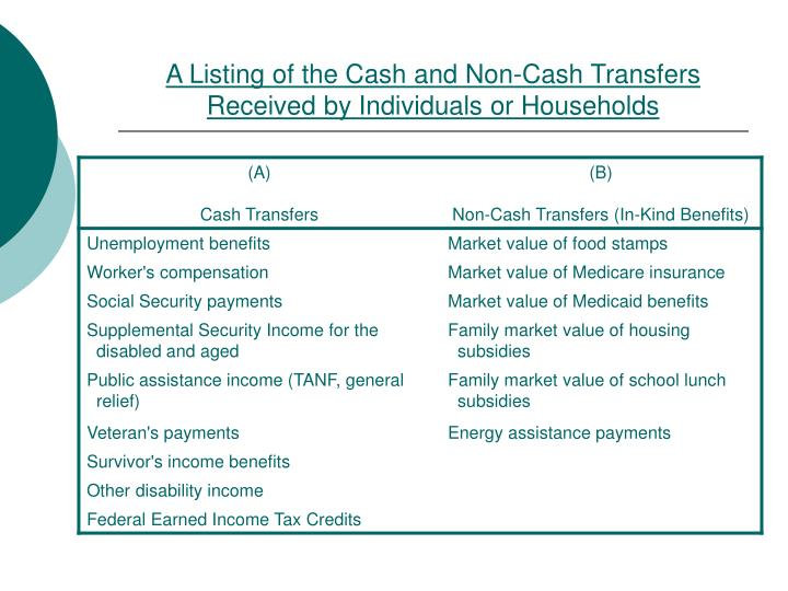 A Listing of the Cash and Non-Cash Transfers Received by Individuals or Households