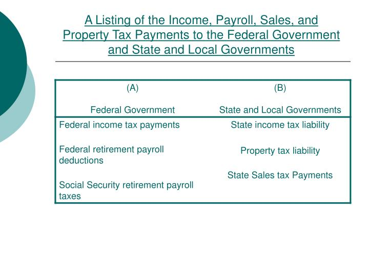 A Listing of the Income, Payroll, Sales, and