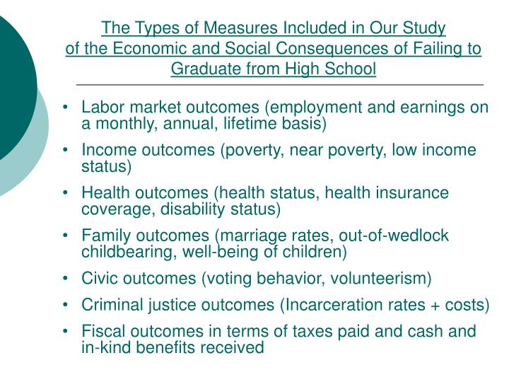 The Types of Measures Included in Our Study