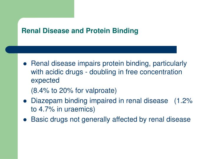 Renal Disease and Protein Binding