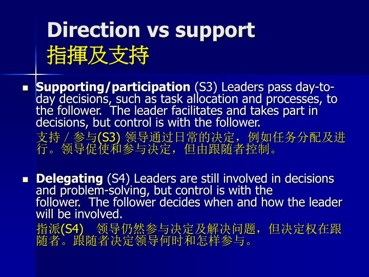 Direction vs support