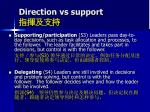 direction vs support1