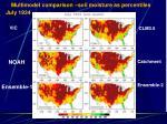 multimodel comparison soil moisture as percentiles