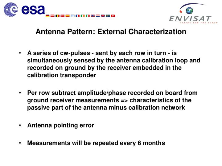 Antenna Pattern: External Characterization