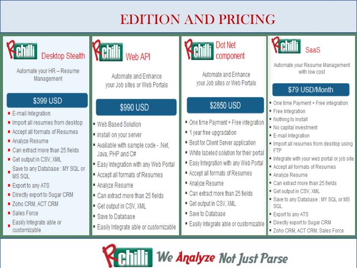 EDITION AND PRICING
