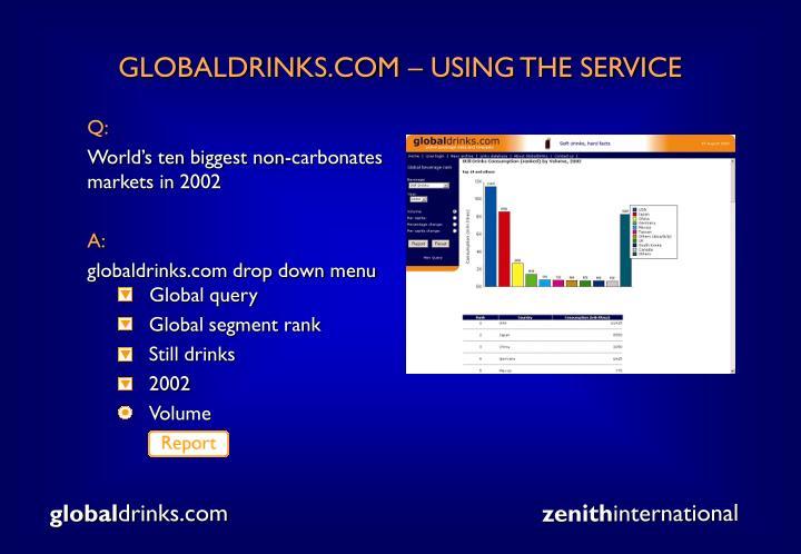GLOBALDRINKS.COM – USING THE SERVICE