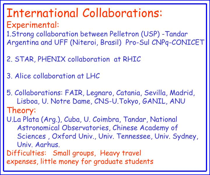 International Collaborations: