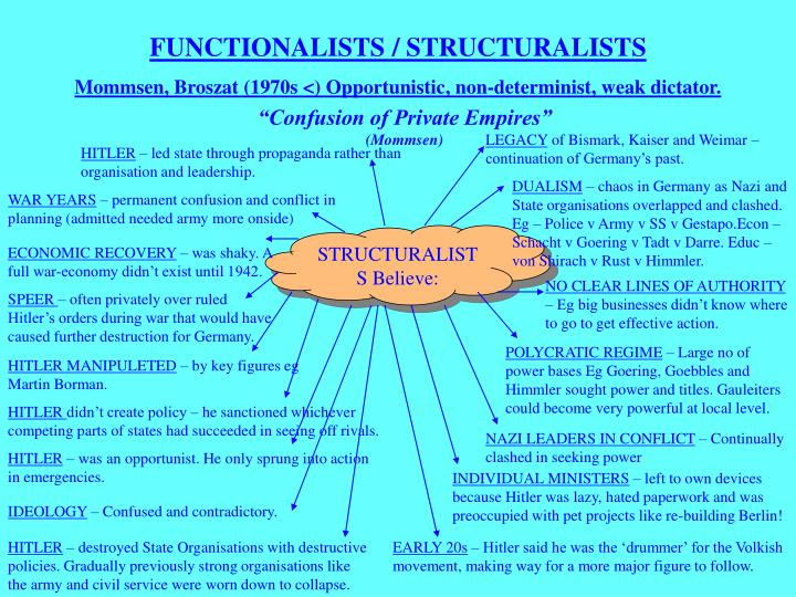 FUNCTIONALISTS / STRUCTURALISTS