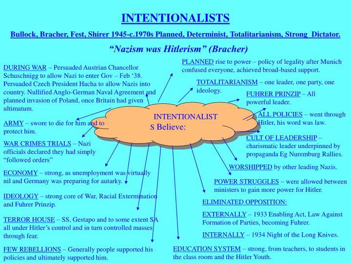 INTENTIONALISTS