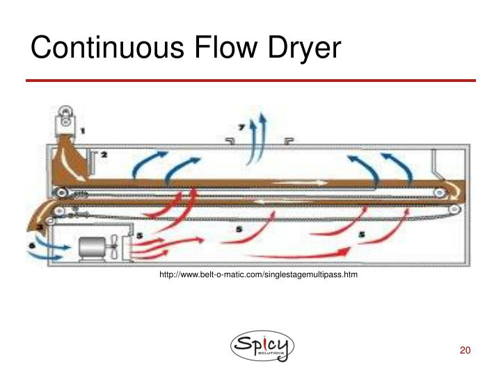 Continuous Flow Dryer