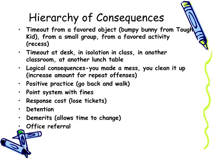 Hierarchy of Consequences