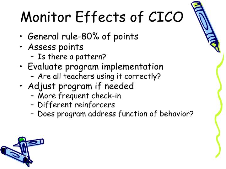Monitor Effects of CICO