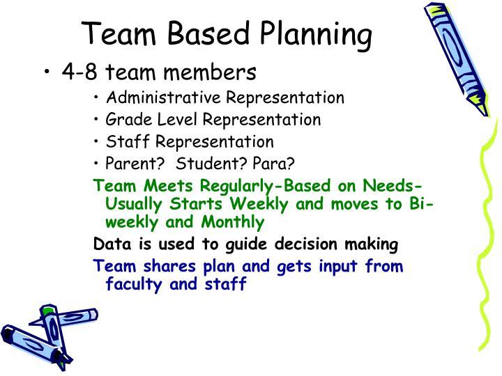 Team Based Planning