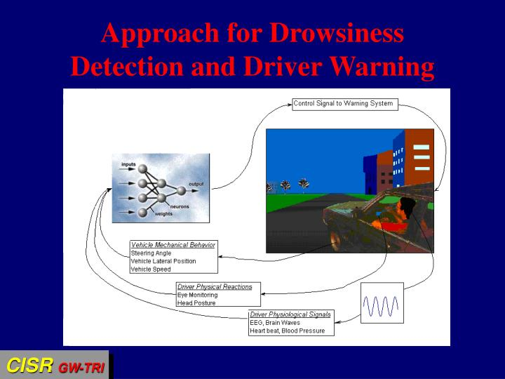 Approach for Drowsiness Detection and Driver Warning