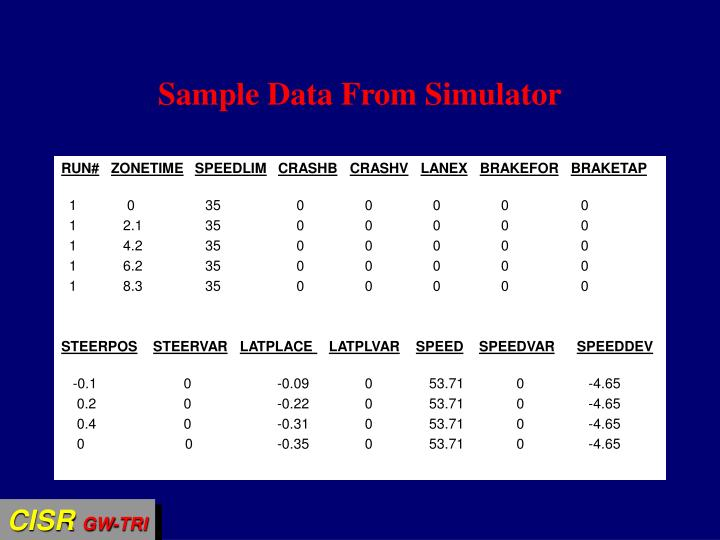 Sample Data From Simulator
