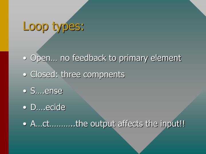 Loop types: