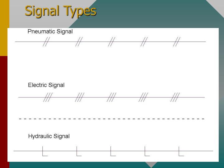 Signal Types