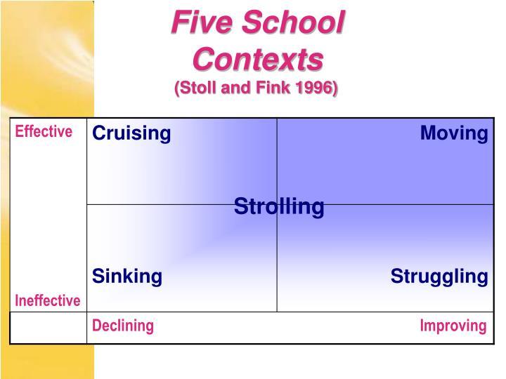 Five School Contexts