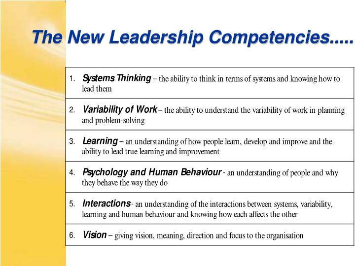The New Leadership Competencies.....