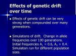 effects of genetic drift over time